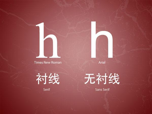衬线字体与无衬线字体对比