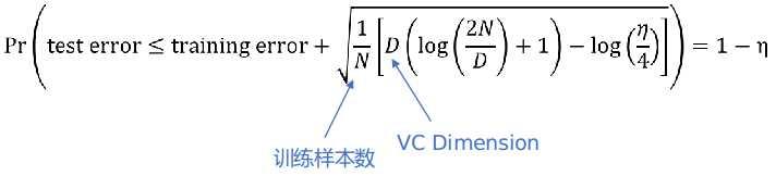 formular_vc_dimension