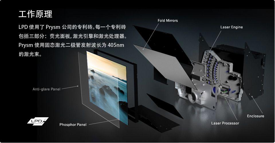 大尺寸拼接屏解决方案Laser Phosphor Display (LPD)